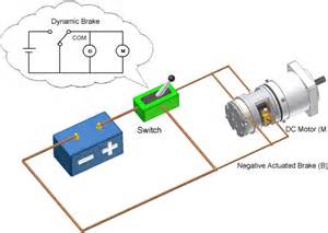 Dynamic Brake Light System Outline Dc Brush Motor For Aircraft Use Engineering