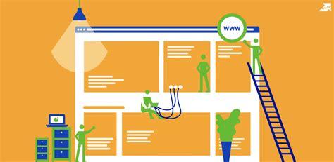 hosting web inilah harga domain  hosting