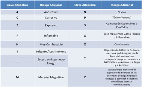 tabla comparativa de procedimientos contables 8 13 respuesta de emegencia curso b 225 sico iva a