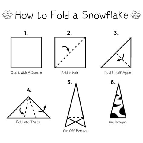 Steps On How To Make A Paper Snowflake - we are all unique a family inspired by snowflakes