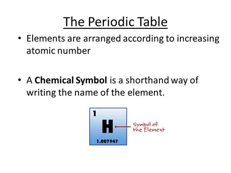 Elements In The Periodic Table Are Arranged According To by Physical Science Grade 8 Ppt