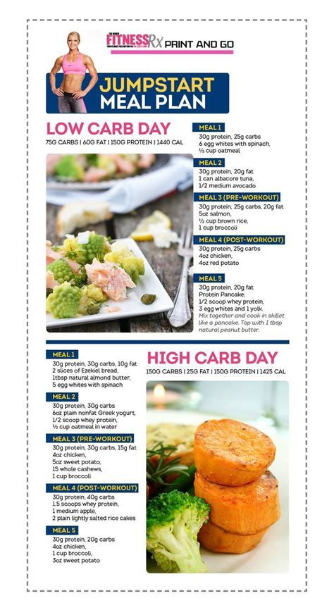 healthy fats carb cycling 21 best carb cycling meal plan images on eat