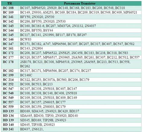 transistor lengkap tabel daftar persamaan transistor lengkap