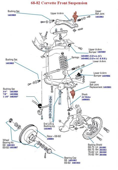 c3 suspension diagram wiring diagrams schematics