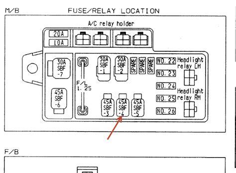2000 Subaru Impreza Fuse Box Diagram Wiring Diagram