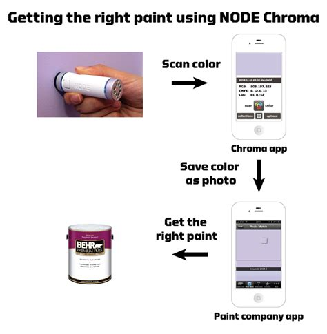 node chroma a wireless color scanner for ios and computers by george yu kickstarter