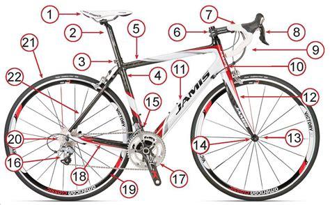 road bike diagram trek bike diagram trek get free image about wiring diagram