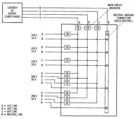 3 phase 120 208 panel wiring diagram get free image