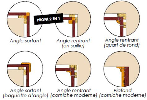 Comment Couper Moulure Plafond Angle by Lambris L Essentiel De La Pose Pose Lambris Bois
