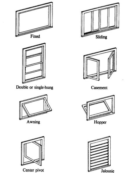types of jalousie windows jalousie windows grog green tech