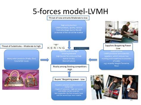 Hermes 5in1 638 5 lvmh strategic analysis