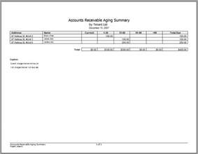 Accounts Receivable Aging Report Template Accounts Receivable Aging Report Images