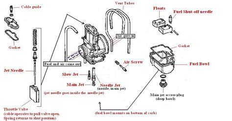 fender jaguar special hh wiring diagram fender jaguar