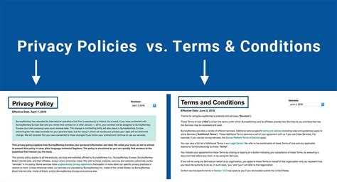Privacy policies vs terms amp conditions termsfeed