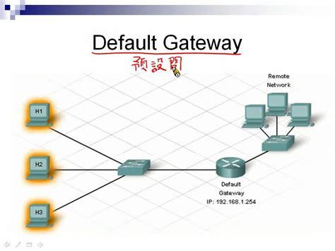 Gateway Address Lookup Default Gateway