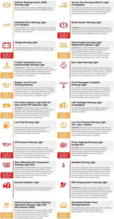 subaru warning light symbols subaru impreza warning symbols