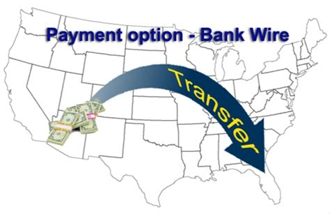 facts about banking conducting a wire transfer