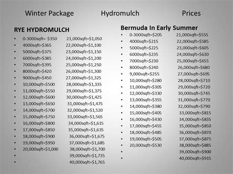 winter package hydromulch prices