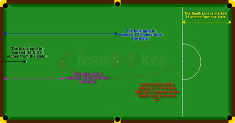 snooker table dimensions welcome to fcsnooker snooker tables markings for the d