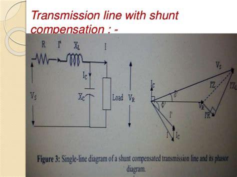 shunt capacitor transmission line reactive power compensation