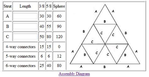 calculator lengkap v geodesic dome calculators domerama download lengkap