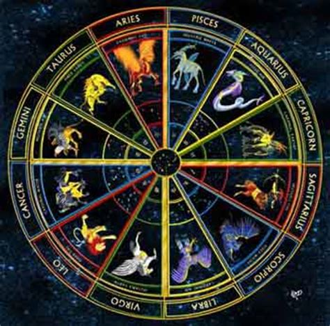 astrology sign the wonderful world of gemstones birthstones what is