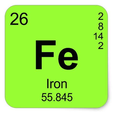 Periodic Table Element by Periodic Table Of Elements Iron Square Sticker Zazzle