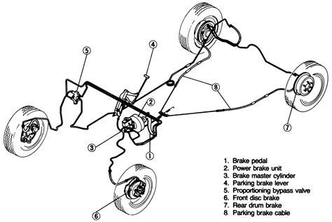 diagram of brake system repair guides brake operating system basic operating