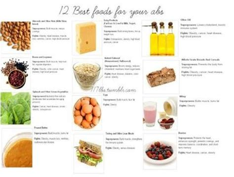 ab cuisine 12 best foods for your abs fitness juxtapost