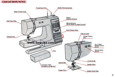 swing machine parts kenmore sewing machine manuals instruction and repair
