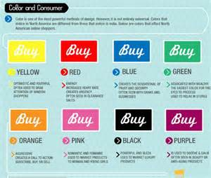 how color affects mood 9 interesting infographics about color inspired magazine