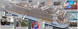 Cost Of Bow Window oasis of the seas the world s largest cruise ship sails
