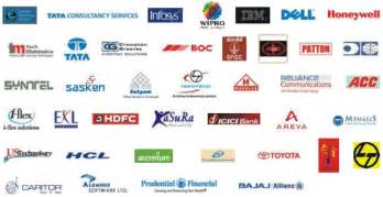 Software Companies In Software Companies In Bangalore E List Bangalore It