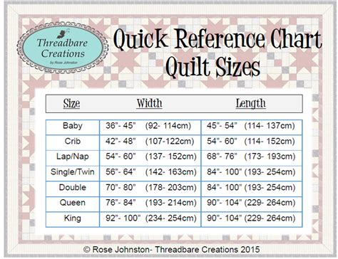 Quilt Size by Threadbare Creations Free Printable Quilt Sizes