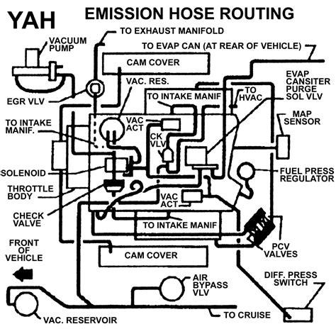 pontiac firebird lt1 engine diagram new wiring diagram 2018