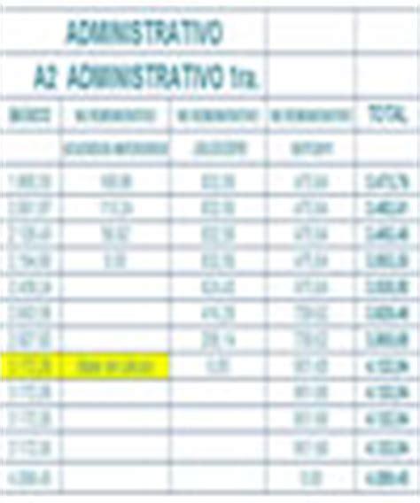 gua para liquidar arbanet de ingresos brutos econoblog planilla excel recibos de sueldos de empleados de