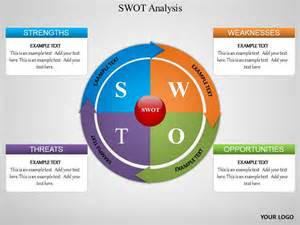 swot analysis powerpoint templates and backgrounds