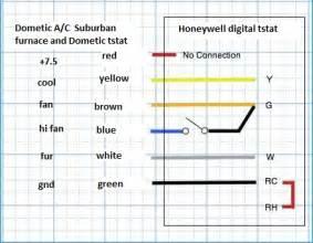 mod 100 honeywell dometic and suburban digitial