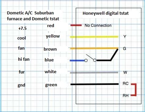 wiring diagram for dometic lcd thermostat efcaviation