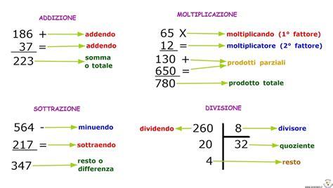 tavole logaritmiche pdf il sistema di misurazione lessons tes teach