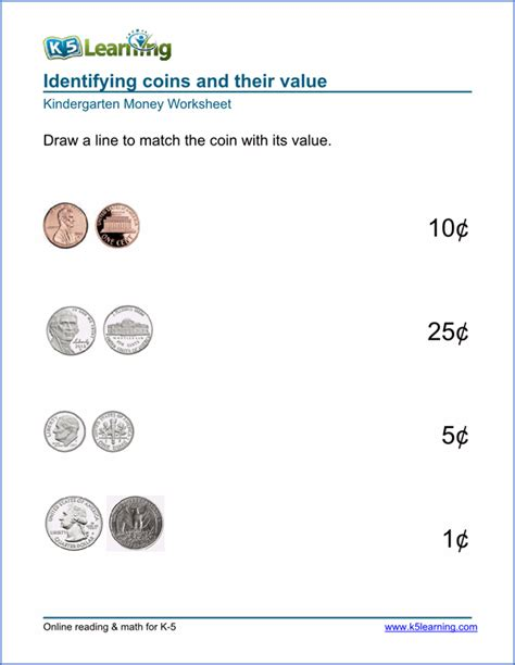 Identifying Coins Worksheets by Identifying Coins Worksheets Mmosguides