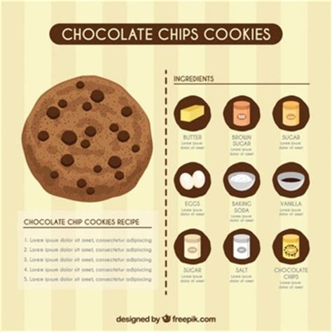 Cookies Vectors Photos And Psd Files Free Download Cookie Website Template