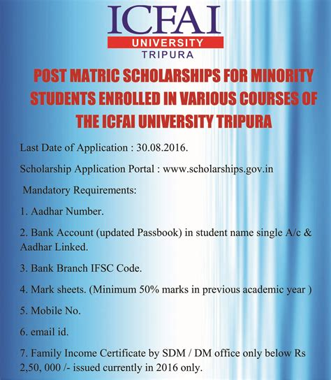 Icfai Distance Mba Student Login by The Icfai Tripura Time Cus Programs