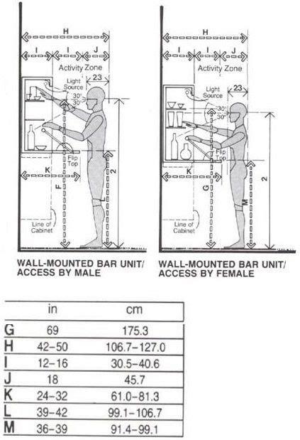 bar measurements bar dimensions woodworking projects plans