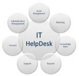 service desk best practices itil best practices for working with help desk software