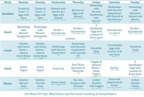 diet plan calendar diet plan