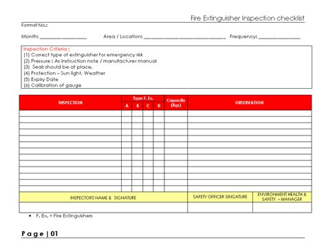 Fire Extinguisher Inspection Checklist Monthly Extinguisher Inspection Form Template
