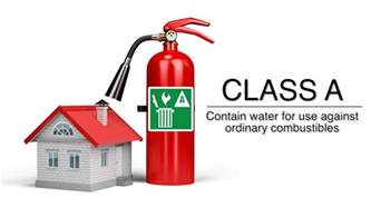 Small Extinguisher For Home Choosing The Best Extinguisher For Your Home Fargo