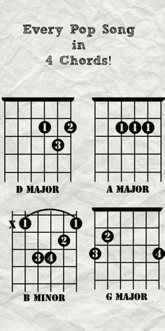 soul tattoo chords love this photo from cim cleveland institute of music