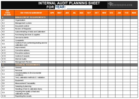 stron biz internal audit schedule template iso 9001